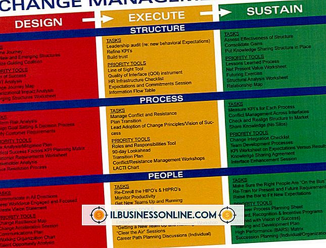 Wie man sich mit dem Kongruenz-Verwaltungsmodell ändert