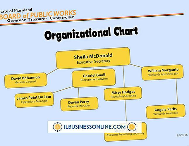 Funktioner af linjen og personaleorganisationens struktur