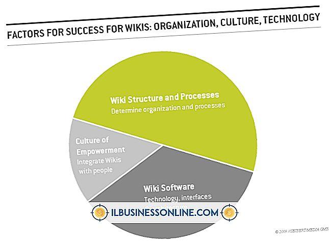 Các yếu tố cải tiến quy trình thành công