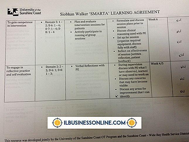 Kategorie Geschäftsplanung & Strategie: Beispiele für Geschäftsziele für das erste Jahr