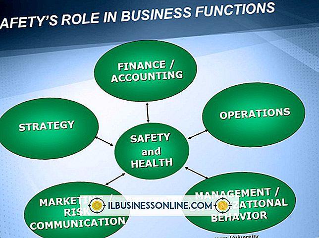 Kategorie Geschäftsplanung & Strategie: Was sind die Funktionen von Geschäftsstrategien?