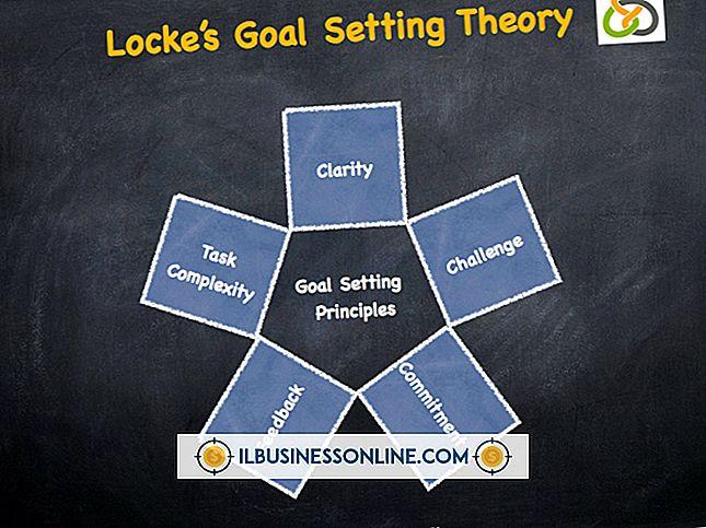 Kategoria planowanie biznesowe i strategia: Przykłady teorii wyznaczania celów biznesowych