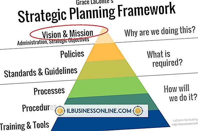Was ist visionäre Planung?