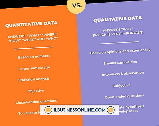 Eksempler på kvantitativ begrundelse for en virksomhed