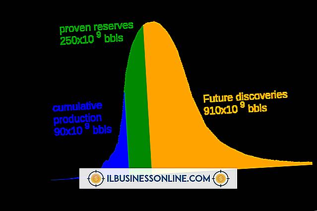 Cara Menyeret Kurva atau Kurva untuk Menunjukkan Dampak Peningkatan Produktivitas
