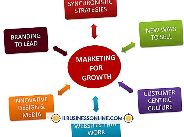 Beispiele für Unternehmensstrategien