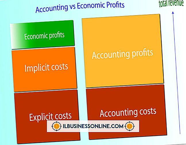 Eksempler på Eksplicit og Implicit Business Transaktioner