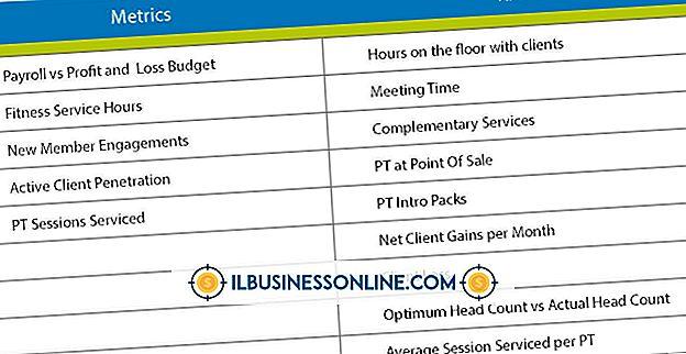 Kategori forretningsplanlegging og strategi: Hvordan skrive beregninger for bedriftsmål
