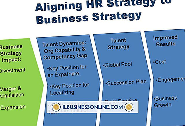 affärsplanering och strategi - Två nyckelelement i HR-planeringsmodellen