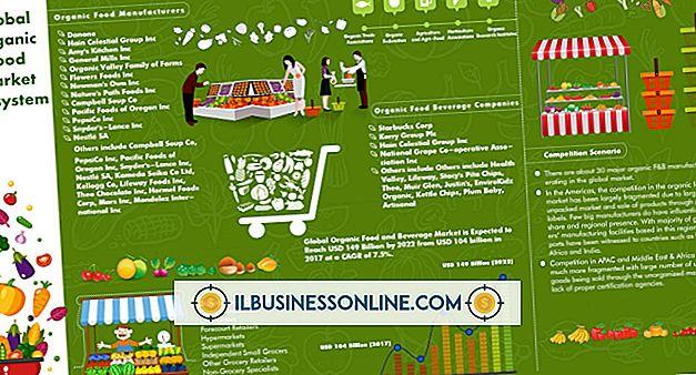 Kategorie Geschäftsplanung & Strategie: Welche Segmentierung wird von Lebensmittelunternehmen verwendet?