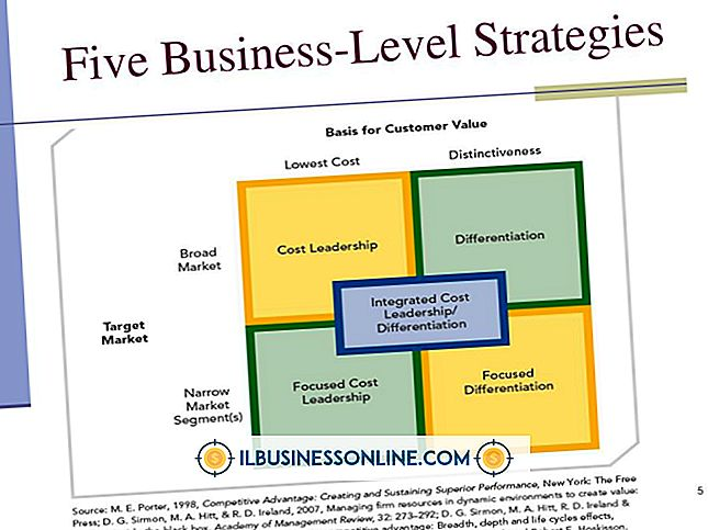 Estrategias genéricas de nivel empresarial