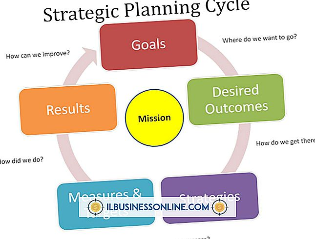 Cómo escribir un plan de negocios de 5 años