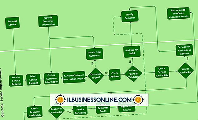 Categoria planejamento de negócios e estratégia: Exemplos de atividade funcional de RH