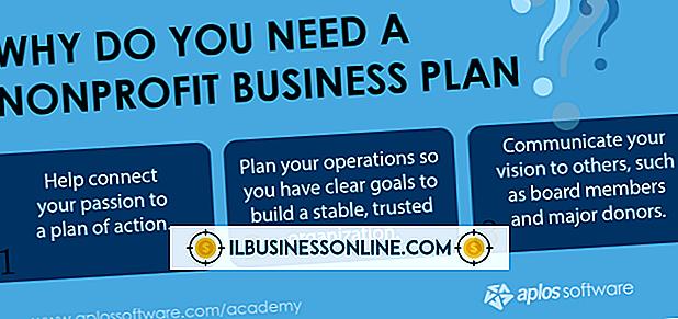 Hvordan skriver jeg en forretningsplan for et nonprofit-selskab?