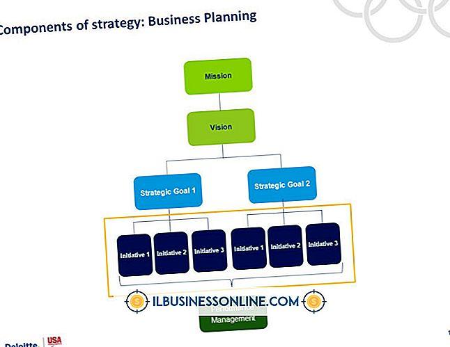 सामरिक व्यापार योजना के उद्देश्यों के तत्व