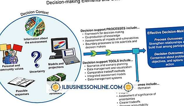 affärsplanering och strategi - Vad är två viktiga ledande beslutsfattande tekniker?