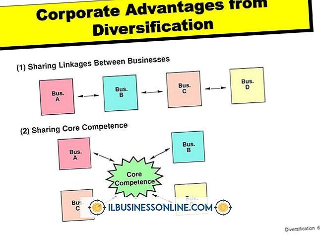 Kategorie Geschäftsplanung & Strategie: Beispiele für Business Diversification