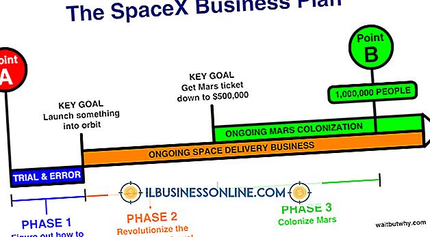 Forskellige strategifaser for en organisation
