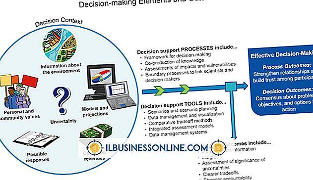 प्रबंधकीय निर्णय लेने की प्रक्रिया की क्षमता