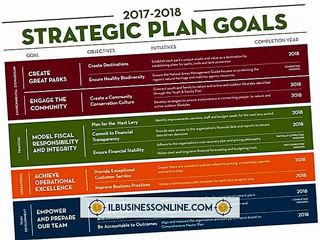 So schreiben Sie Ziele in einem strategischen Plan