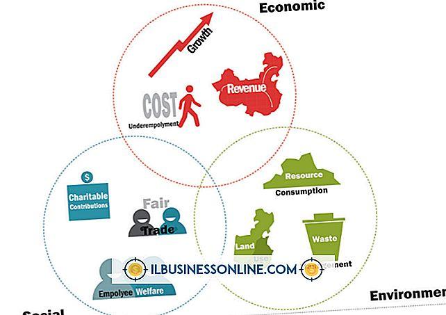 श्रेणी व्यापार योजना और रणनीति: बॉटम लाइन के लिए ग्रोथ स्ट्रैटेजीज
