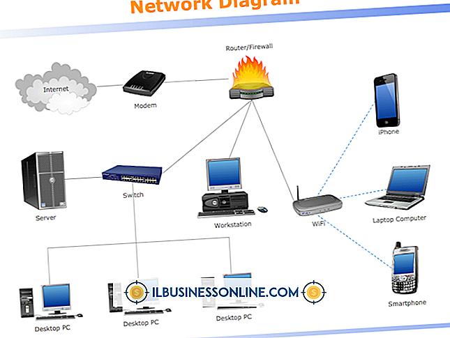 Jak działają serwery WAN i LAN?