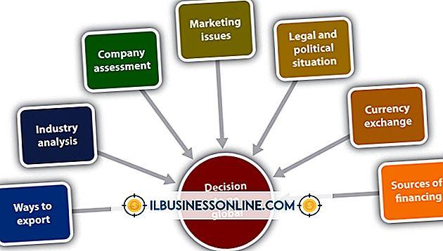Kategorie Geschäftstechnologie & Kundenbetreuung: Faktoren, die die Wettbewerbsstrategie eines Unternehmens beeinflussen
