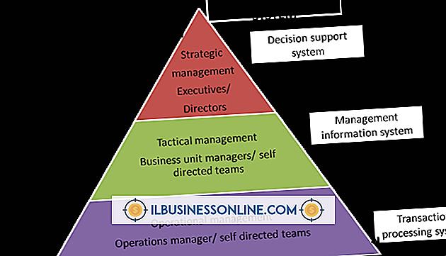 एक संगठन में सूचना प्रणाली के प्रकार