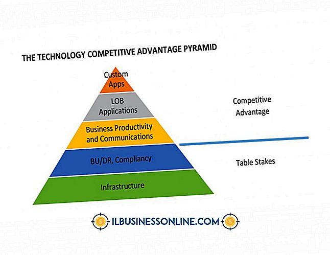 Przykłady zasobów, które pomagają konkurencyjnym firmom