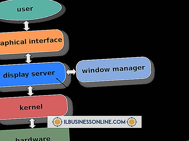 GUI, Bilgisayar Terimlerinde Neyi Gösterir?