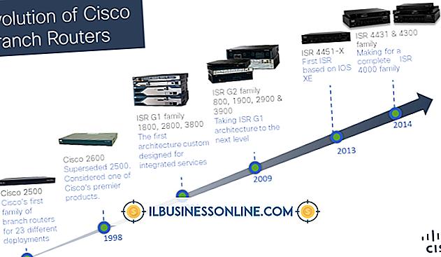 Kategori forretningsteknologi og kundesupport: Hvad er funktionerne i Cisco ISR Routers?