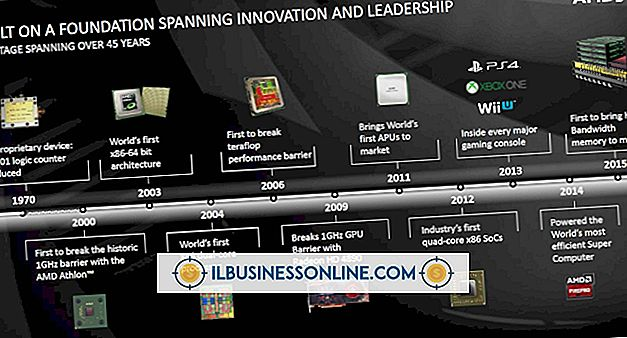श्रेणी व्यापार प्रौद्योगिकी और ग्राहक सहायता: एक तेज़ प्रोसेसर का नुकसान