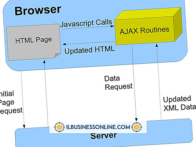 Anzeigen einer Tabelle in HTML mit Ajax