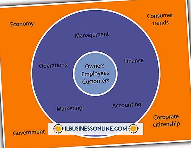 Eksterne og interne miljøfaktorer som påvirker HR-aktiviteter