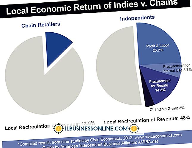 Kategorie Geschäftstechnologie & Kundenbetreuung: Was sind die Unterschiede beim Online-Verkauf im Vergleich zum Verkauf in einem Geschäft?