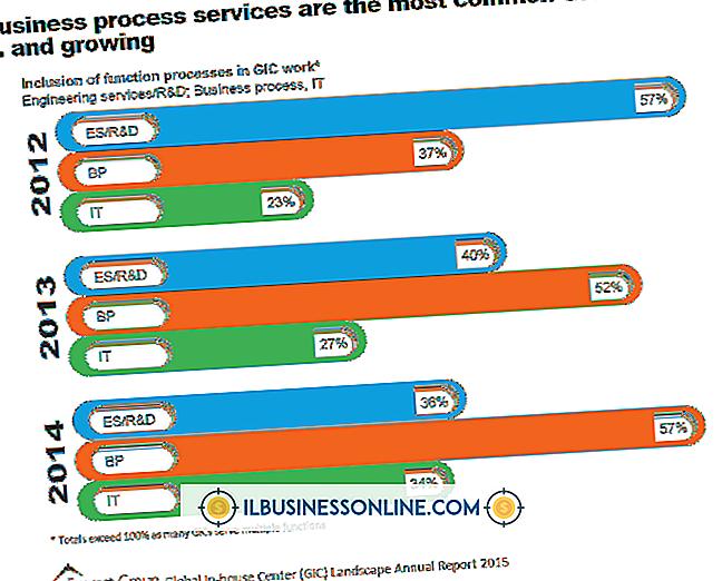カテゴリ ビジネス技術とカスタマーサポート: アニュアルレポートにおける顧客の機能は何ですか?