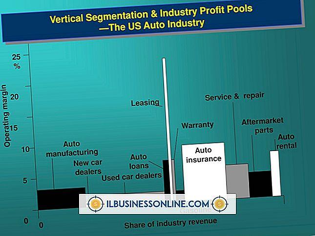 Kategorie Geschäftstechnologie & Kundenbetreuung: Was ist vertikale Segmentierung?