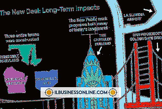 Die Auswirkungen des Online-Banking