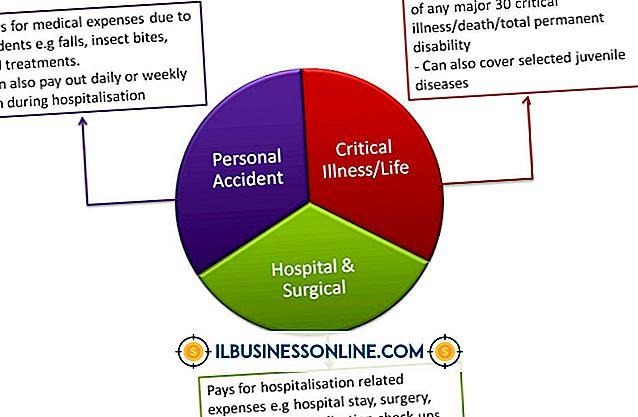 regulacje dotyczące biznesu i miejsca pracy - Jaki rodzaj ubezpieczenia biznesowego jest mi potrzebny?