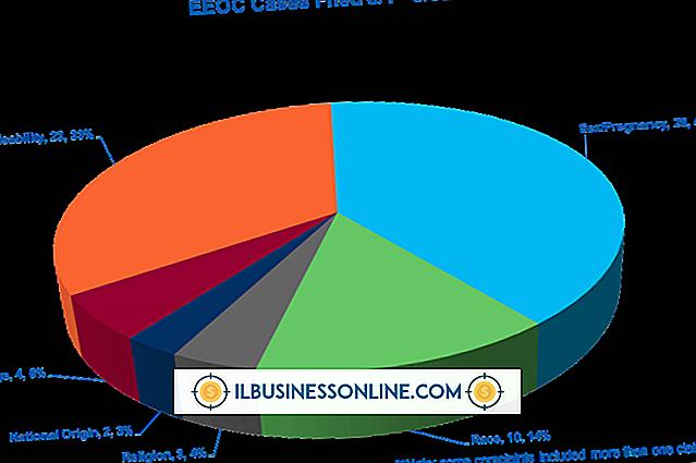 Categorie bedrijfs- en werkplekvoorschriften: EEOC Job Termination Laws