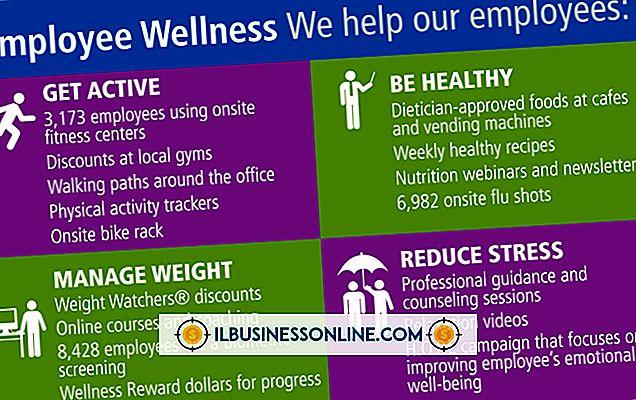 Kategori iş ve işyeri düzenlemeleri: Sağlık Programları ile Çalışan Motivasyonu