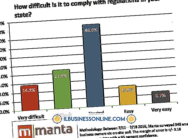 Ulemperne ved en lille virksomhed, der overholder de offentlige forordninger
