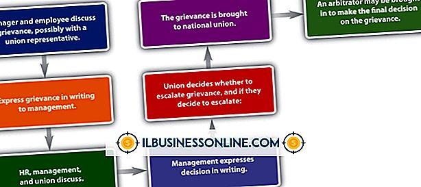 Categoría regulaciones de negocios y lugares de trabajo: Procedimientos de quejas en un lugar de trabajo