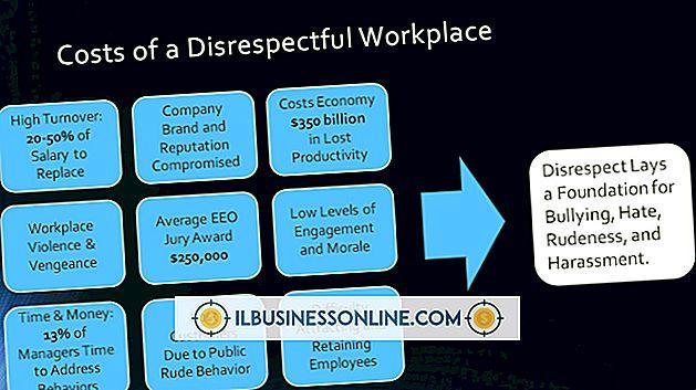 カテゴリ ビジネスと職場の規制: 職場における尊敬の欠如の影響