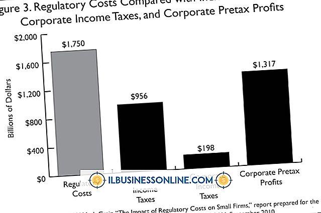 Leyes gubernamentales que afectan a las empresas