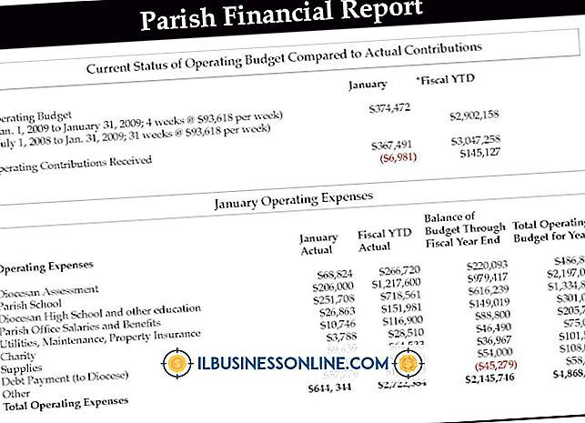 Kategori finanser og skatter: Format af en årsregnskab