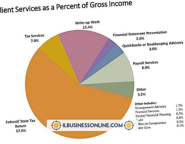 カテゴリ 財政と税: 売上高に対する売上総利益