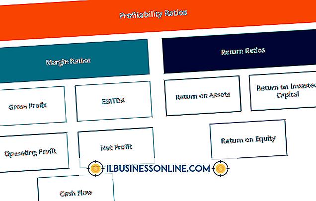 Kategorie Finanzen & Steuern: Finanzkennzahlen zur Ermittlung der Verkaufsleistung