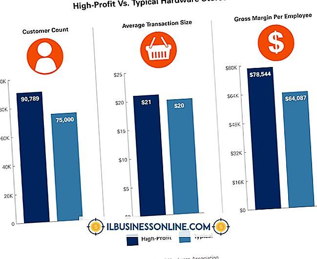 श्रेणी वित्त और करों: एक अच्छा खुदरा लाभ मार्जिन क्या है?