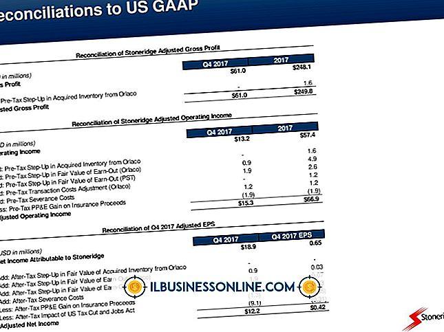श्रेणी वित्त और करों: एक ओवरवेट इन्वेंटरी की पूर्व-कर आय पर प्रभाव